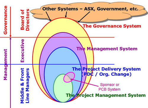 theoretical framework in inventory system thesis Strategic inventory placement in multi-echelon the guaranteed service framework and thesis overview suited for theoretical analysis.