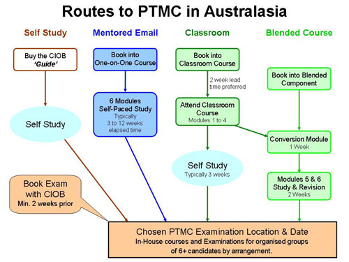PTMC_Routes-500