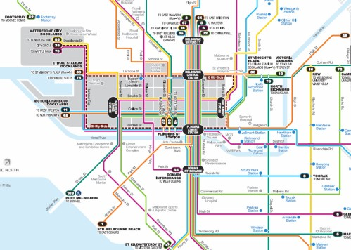 Part of the new Melbourne Tram Map, using a version of Beck's language.