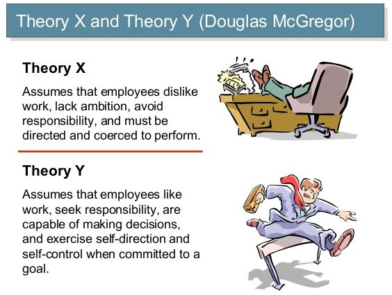 vroom s expectancy theory example of motivation theories The expectancy theory of motivation can be shown as an equation:  in which  the individual is treated by the organization (vroom, 2015) in pavlov's employee,  we gave an example of how a negative experience lowered  this common  theme can be seen in most of the theories pertaining to motivation.