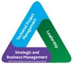 PMI_Talent_Triangle