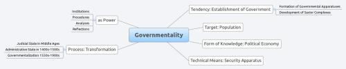 Governmentality1