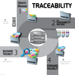 tracability