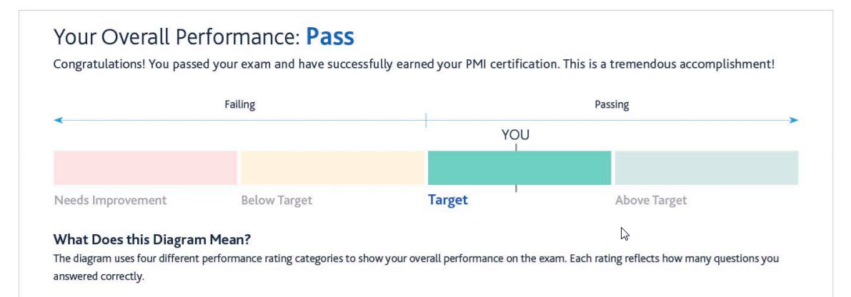 Pmi Exam Scoring Information Improvements Are On The Way